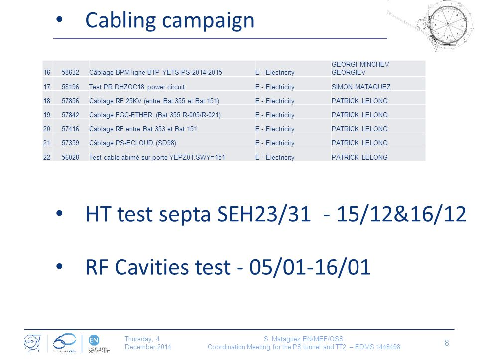 Cabling campaign Thursday, 4 December 2014 S.