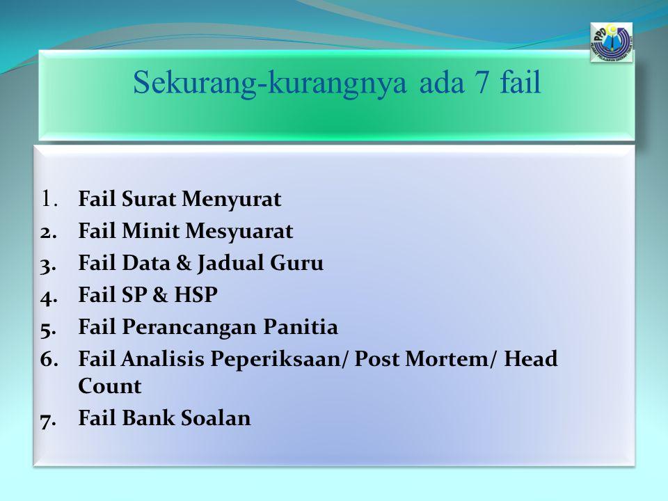 Sekurang-kurangnya ada 7 fail 1. Fail Surat Menyurat 2.Fail Minit Mesyuarat 3.Fail Data & Jadual Guru 4.Fail SP & HSP 5.Fail Perancangan Panitia 6.Fai