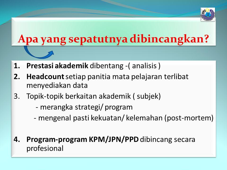 1.Prestasi akademik dibentang -( analisis ) 2.Headcount setiap panitia mata pelajaran terlibat menyediakan data 3.Topik-topik berkaitan akademik ( sub
