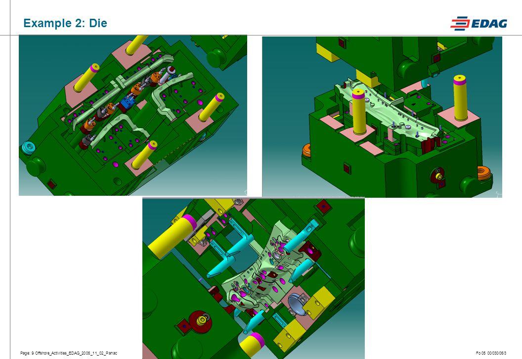 Page: 9 Offshore_Activities_EDAG_2006_11_02_PanacFo 05 00/030/06/3 Example 2: Die