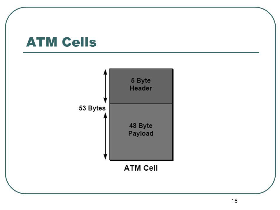 16 ATM Cells
