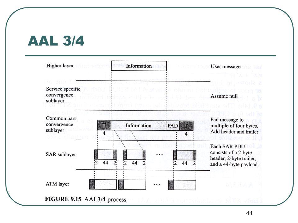 41 AAL 3/4