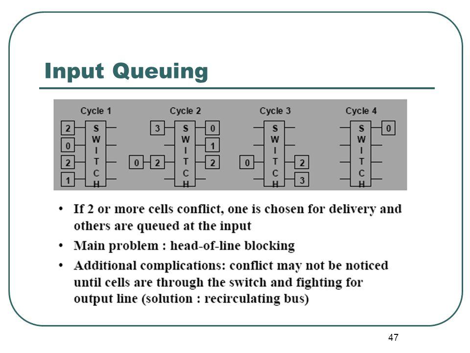 47 Input Queuing