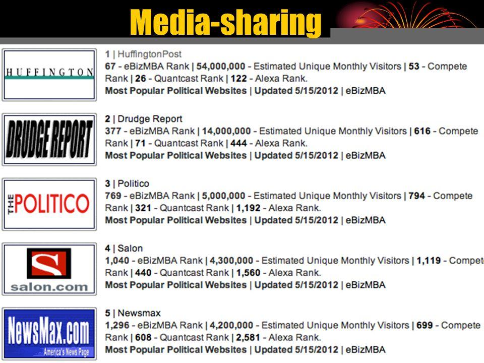 Media-sharing
