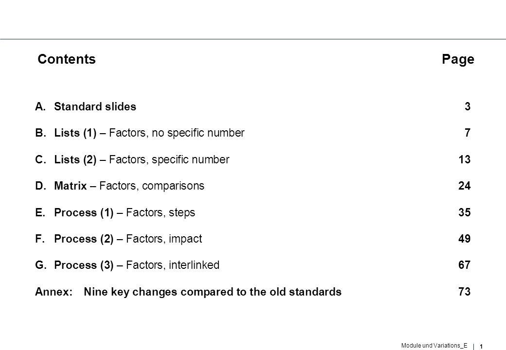 12 Module und Variations_E 3 factors (interwoven).... 123
