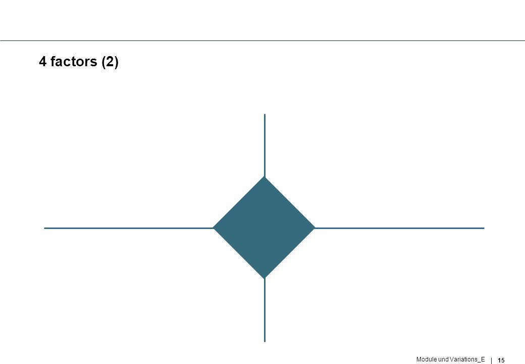 15 Module und Variations_E 4 factors (2)