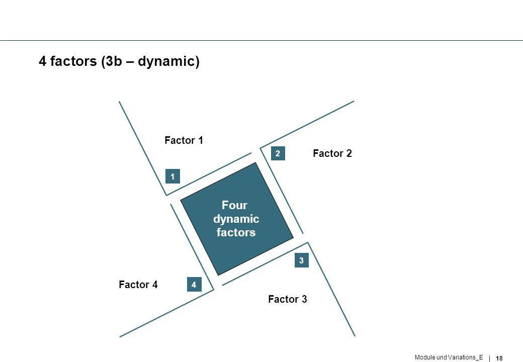 18 Module und Variations_E 4 factors (3b – dynamic) 1 2 3 4 Factor 1 Factor 2 Factor 3 Factor 4 Four dynamic factors