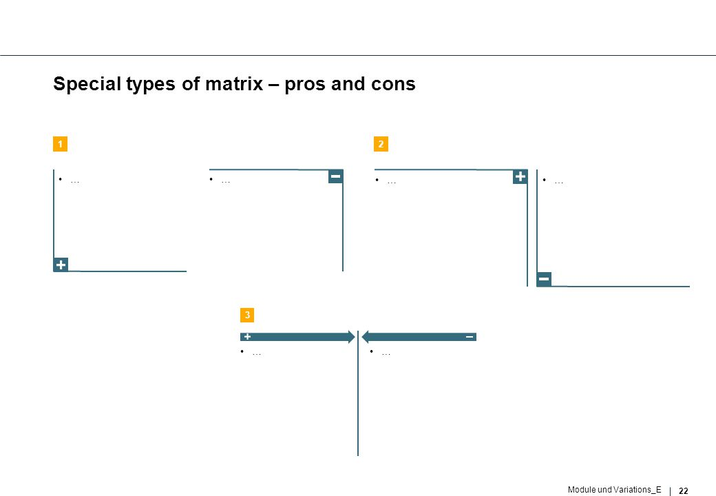 22 Module und Variations_E Special types of matrix – pros and cons …… …… …… 12 3