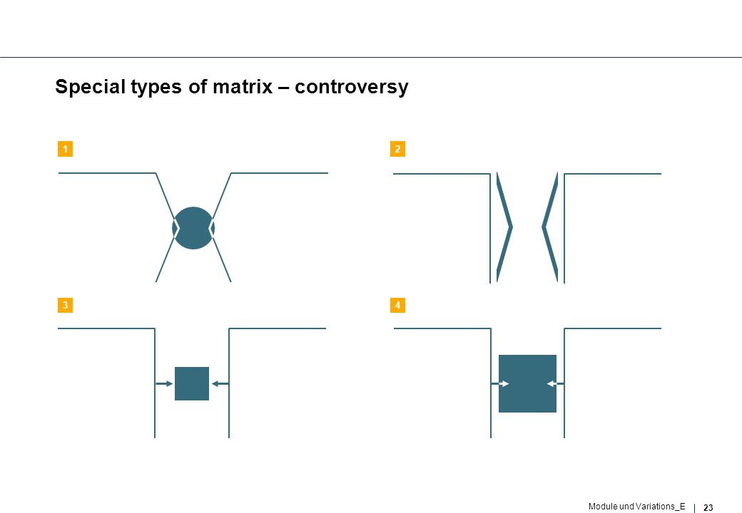 23 Module und Variations_E Special types of matrix – controversy 12 34
