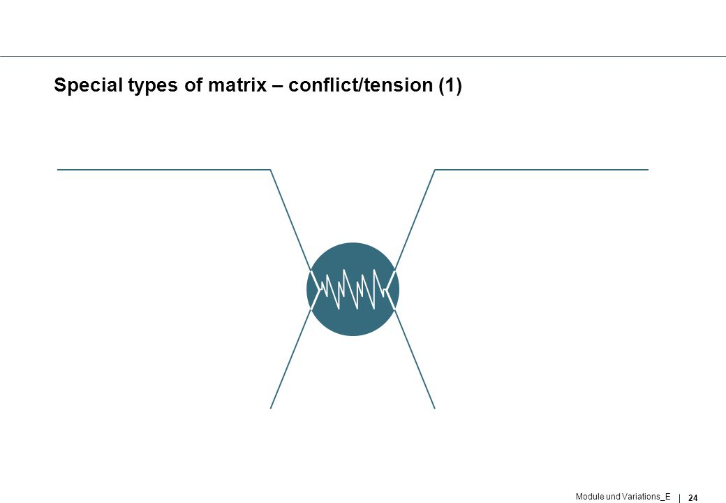 24 Module und Variations_E Special types of matrix – conflict/tension (1)