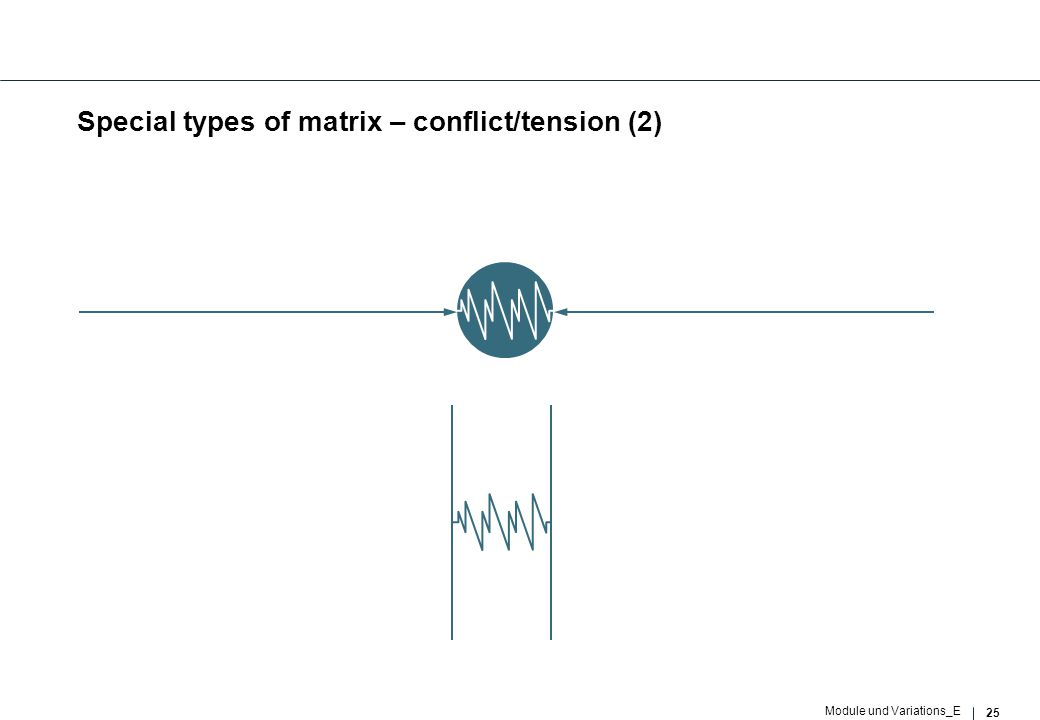 25 Module und Variations_E Special types of matrix – conflict/tension (2)