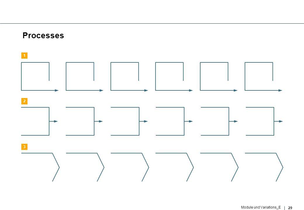 29 Module und Variations_E Processes 1 2 3