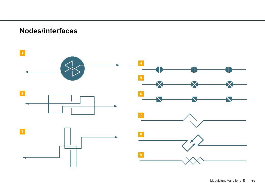 33 Module und Variations_E Nodes/interfaces 1 4 3 7 5 6 8 9 2
