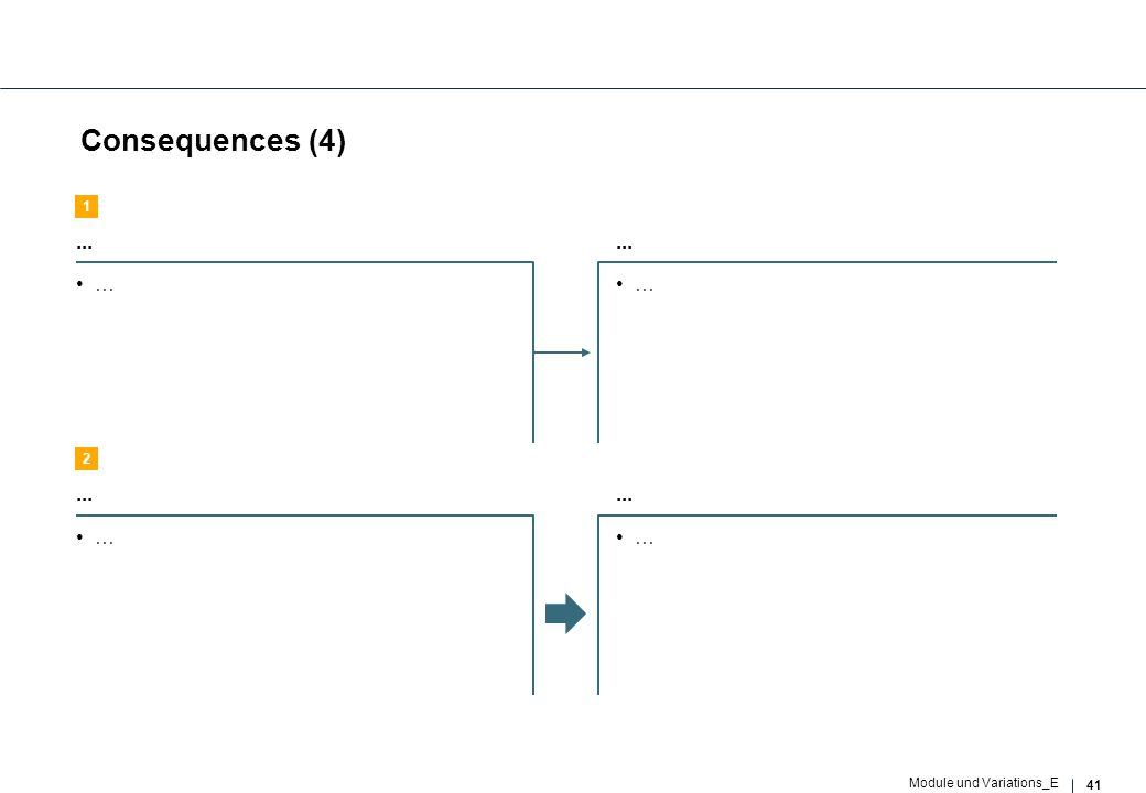 41 Module und Variations_E Consequences (4)... … … … … 1 2