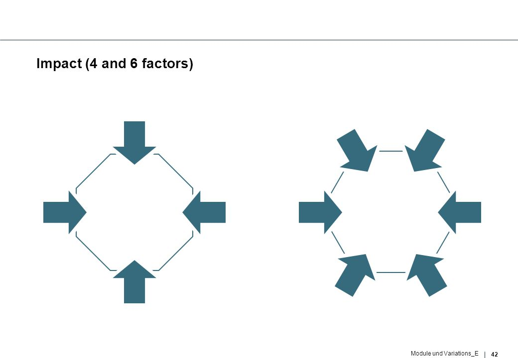 42 Module und Variations_E Impact (4 and 6 factors)