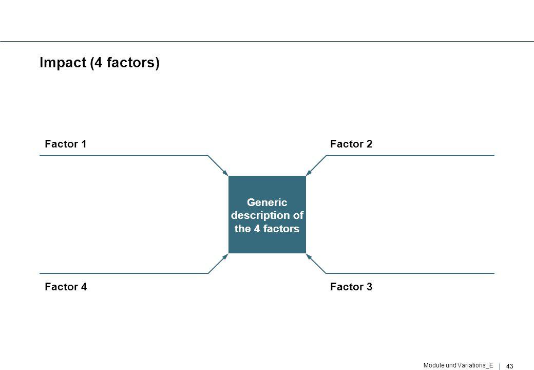 43 Module und Variations_E Impact (4 factors) Factor 3 Factor 2 Factor 4 Factor 1 Generic description of the 4 factors