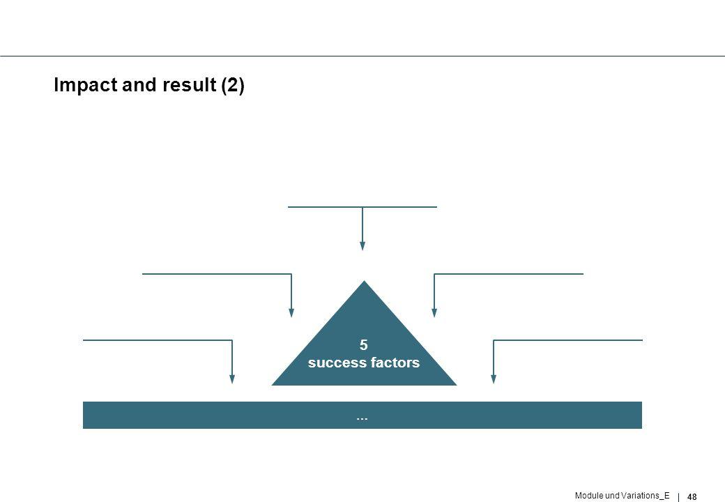 48 Module und Variations_E Impact and result (2) 5 success factors …