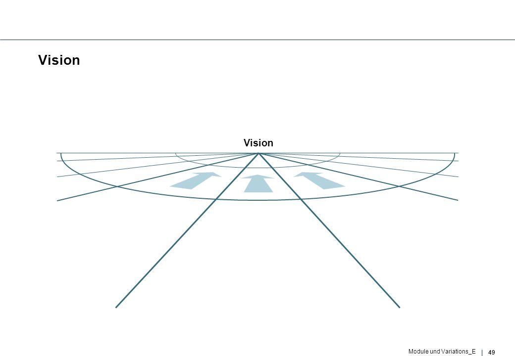 49 Module und Variations_E Vision