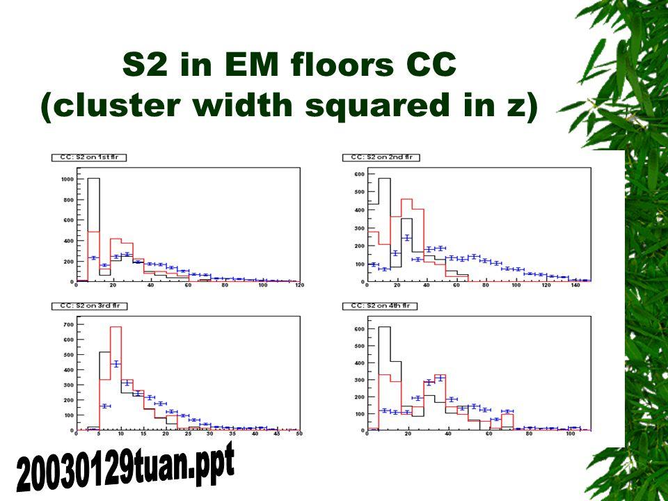 S2 in EM floors CC (cluster width squared in z)