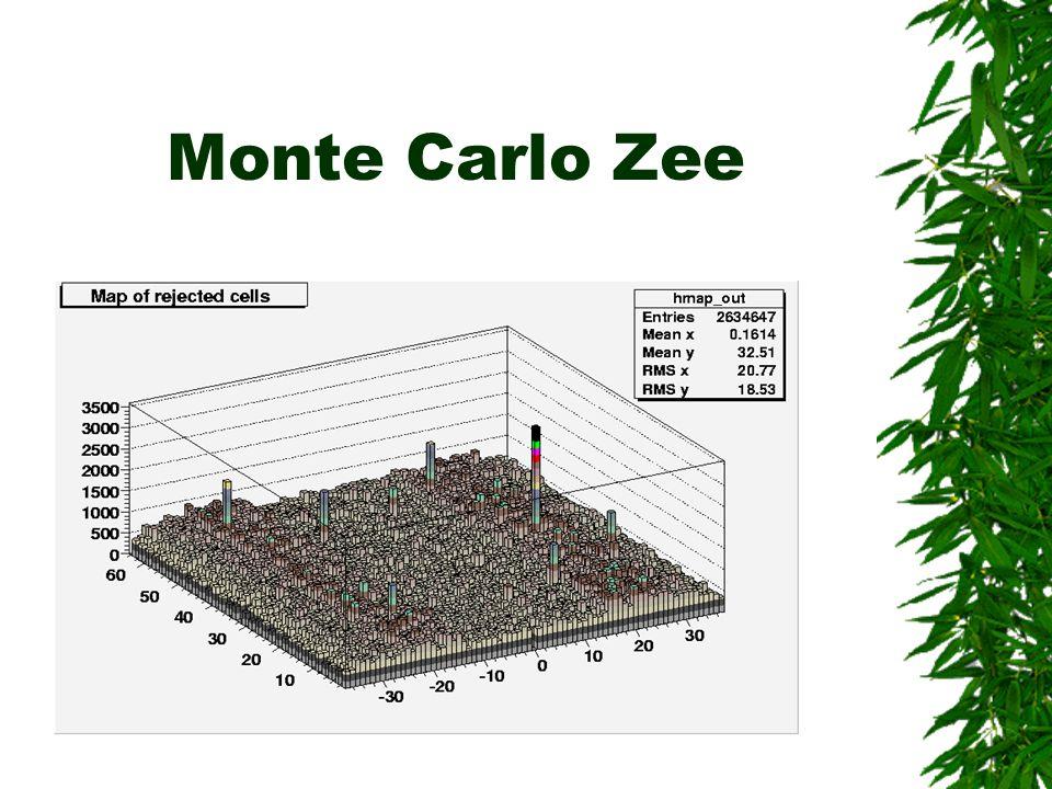 Monte Carlo Zee