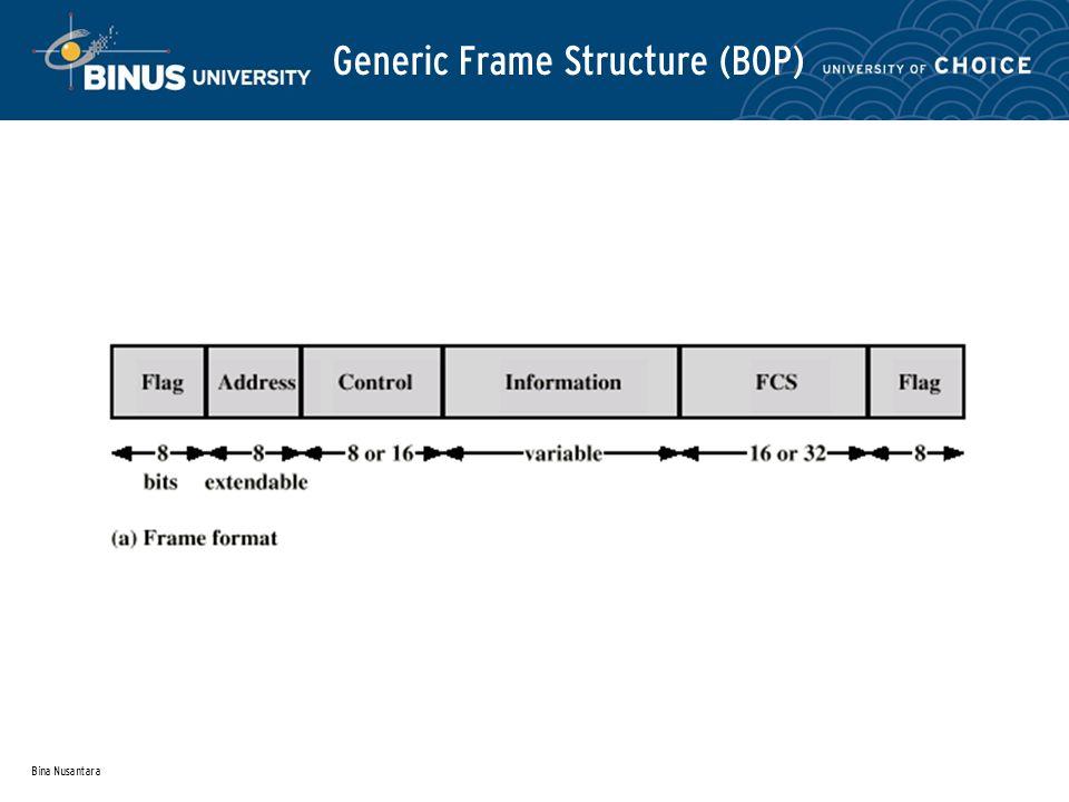 Bina Nusantara Generic Frame Structure (BOP)