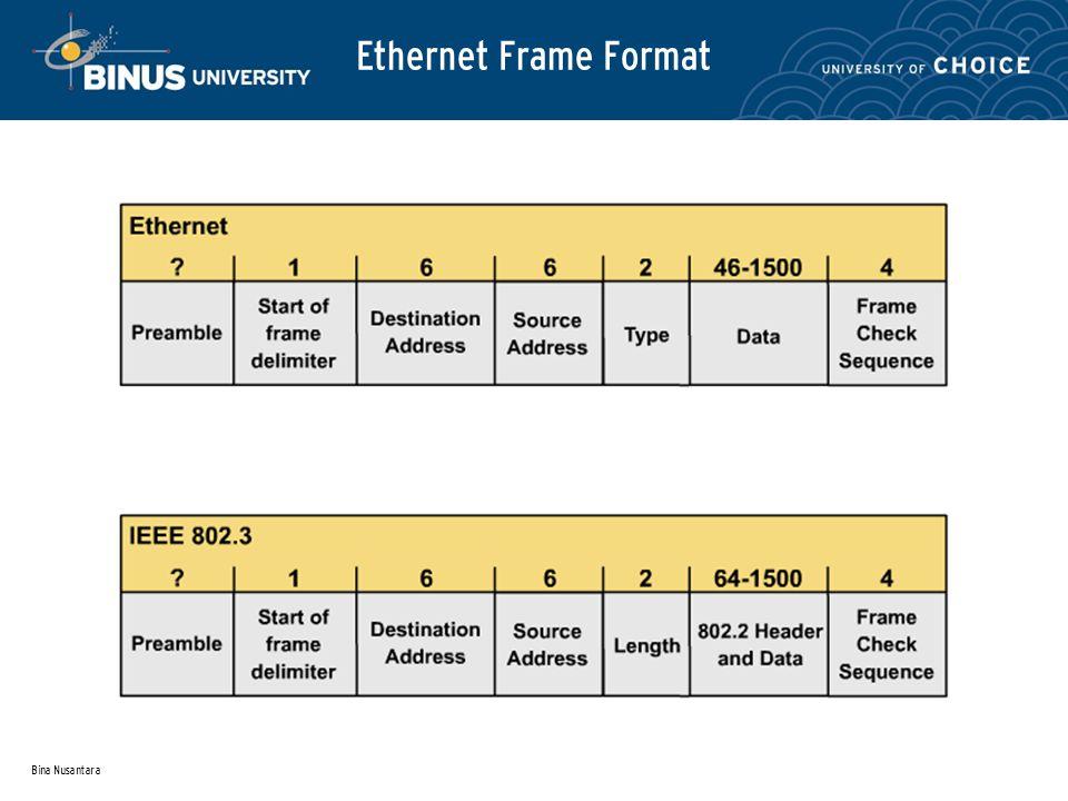 Bina Nusantara Ethernet Frame Format