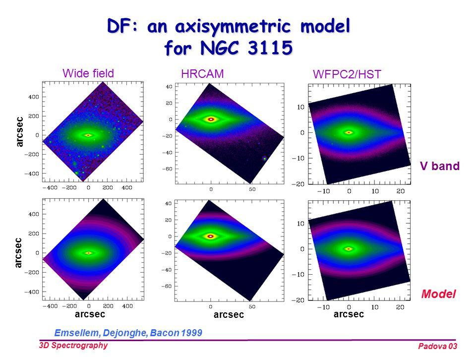 Padova 03 3D Spectrography DF : NGC 3115 Two-Integral model : distribution function f(E, L z ) Disks Black Hole Emsellem, Dejonghe, Bacon 1999