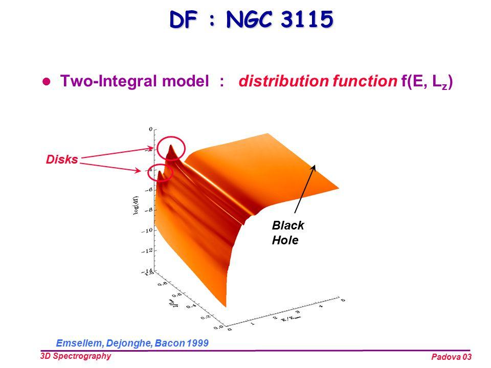 Padova 03 3D Spectrography NGC 3115 2I / 3I Dynamical models (~ 45 pc / arcsec) Emsellem, Dejonghe, Bacon 1999 data : Kormendy et al.
