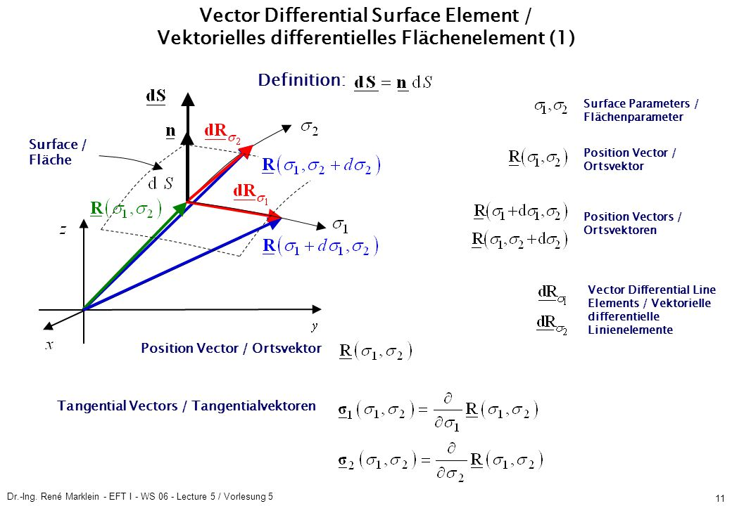 Dr.-Ing. René Marklein - EFT I - WS 06 - Lecture 5 / Vorlesung 5 11 Vector Differential Surface Element / Vektorielles differentielles Flächenelement