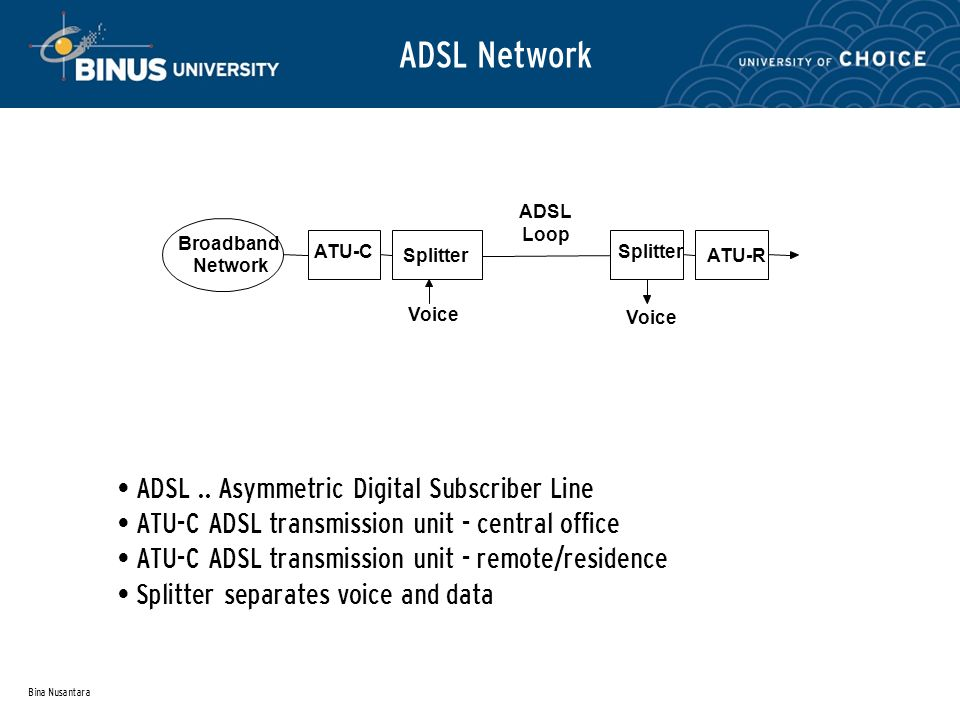 Bina Nusantara ADSL Network ADSL..