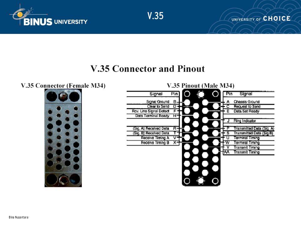 Bina Nusantara V.90 and V.92 V.90 modems, the fastest possible on voice grade lines.