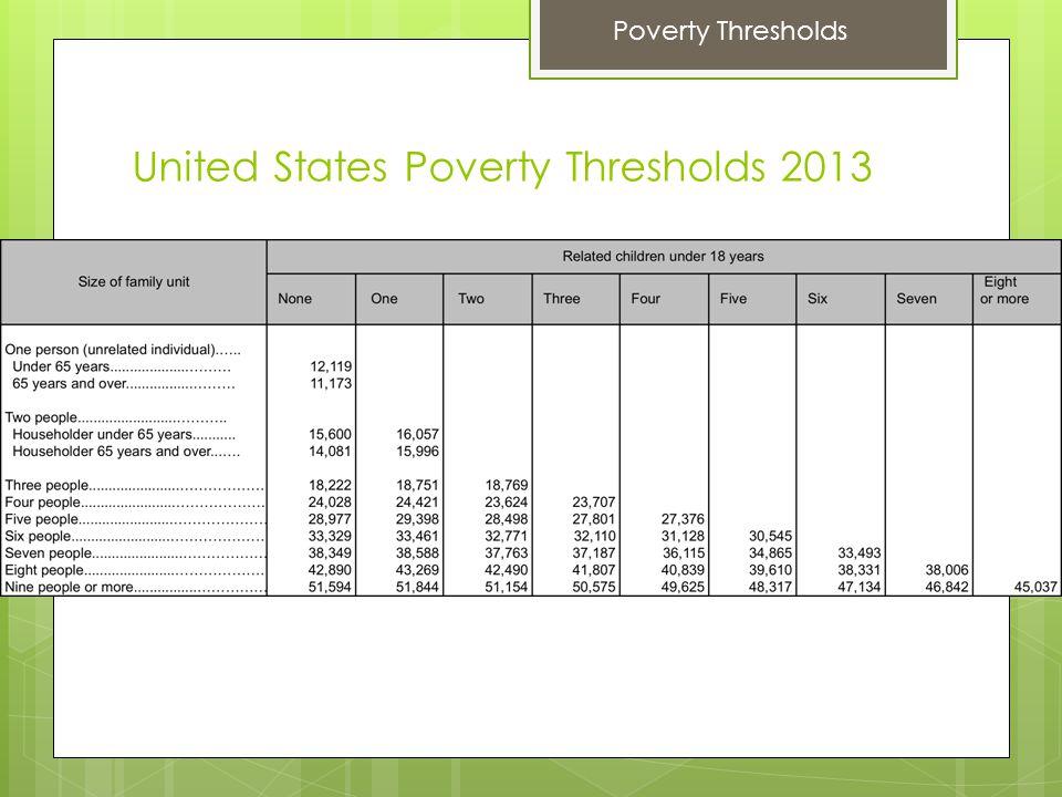 Poverty Thresholds United States Poverty Thresholds 2013