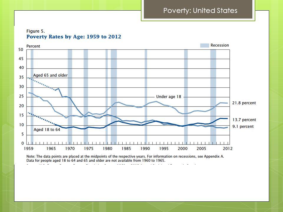 Poverty: United States