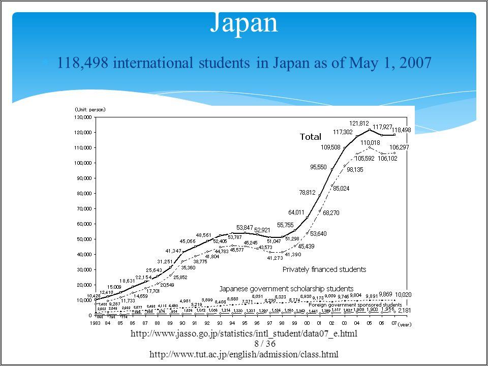 Turkey  June 10, 2010: Around 17 000 foreign students / 369 http://www.zaman.com.tr/wap.do?method=getSondakikaDetay&haberno=994035&sirano=4&sayfa=
