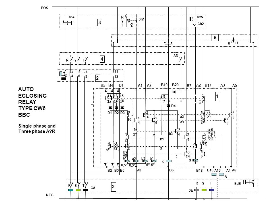 AUTO ECLOSING RELAY TYPE CW6 BBC Single phase and Three phase A?R