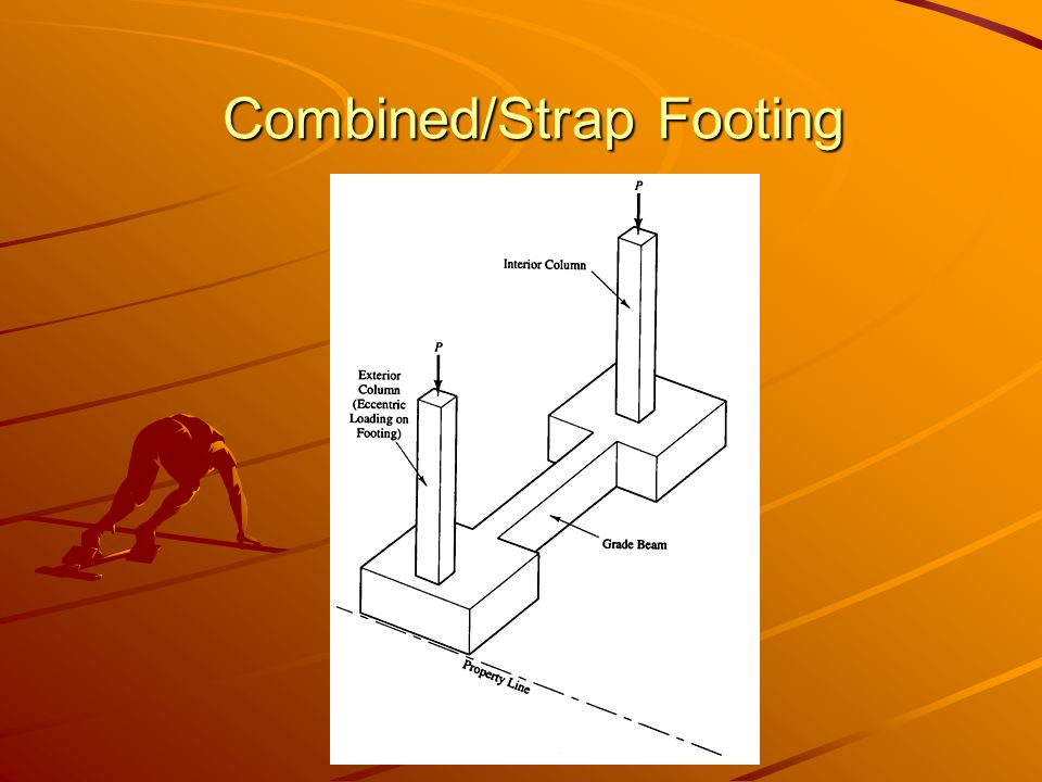 Combined/Strap Footing