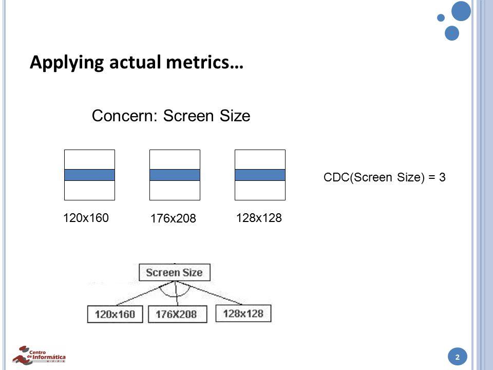 2 Applying actual metrics… 120x160 Concern: Screen Size 176x208 128x128 CDC(Screen Size) = 3