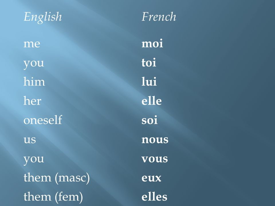 EnglishFrench me moi you toi him lui her elle oneself soi us nous you vous them (masc) eux them (fem) elles