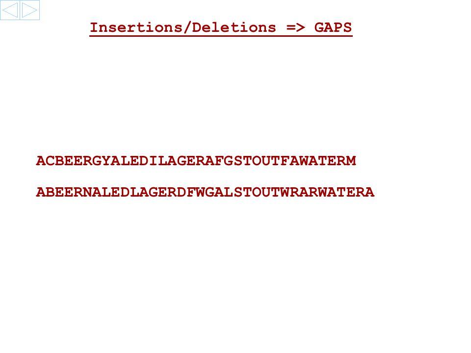 ABEERNALEDLAGERDFWGALSTOUTWRARWATERA Insertions/Deletions => GAPS ACBEERGYALEDILAGERAFGSTOUTFAWATERM