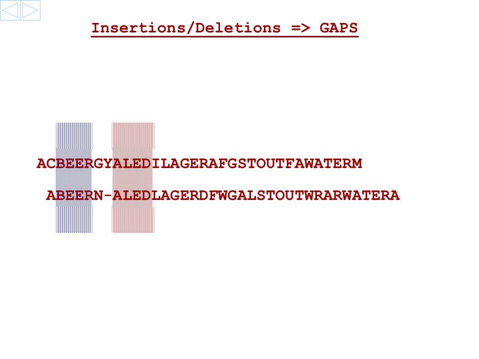 Insertions/Deletions => GAPS ABEERN-ALEDLAGERDFWGALSTOUTWRARWATERA ACBEERGYALEDILAGERAFGSTOUTFAWATERM
