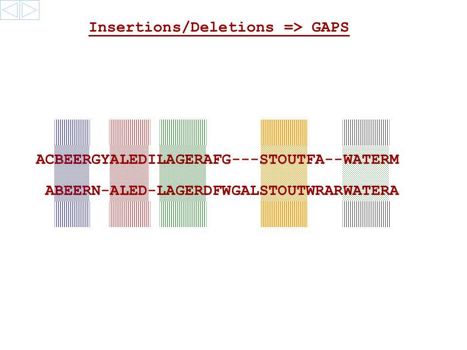 Insertions/Deletions => GAPS ABEERN-ALED-LAGERDFWGALSTOUTWRARWATERA ACBEERGYALEDILAGERAFG---STOUTFA--WATERM