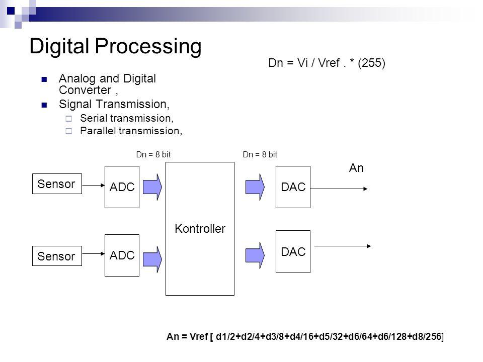 Digital Processing Analog and Digital Converter, Signal Transmission,  Serial transmission,  Parallel transmission, Sensor ADC Kontroller ADC Sensor