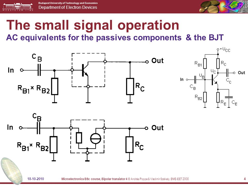 Budapest University of Technology and Economics Department of Electron Devices 18-10-2010 Microelectronics BSc course, Bipolar transistor 4 © András Poppe & Vladimír Székely, BME-EET 2008 4 The small signal operation AC equivalents for the passives components In Out & the BJT In Out In Out