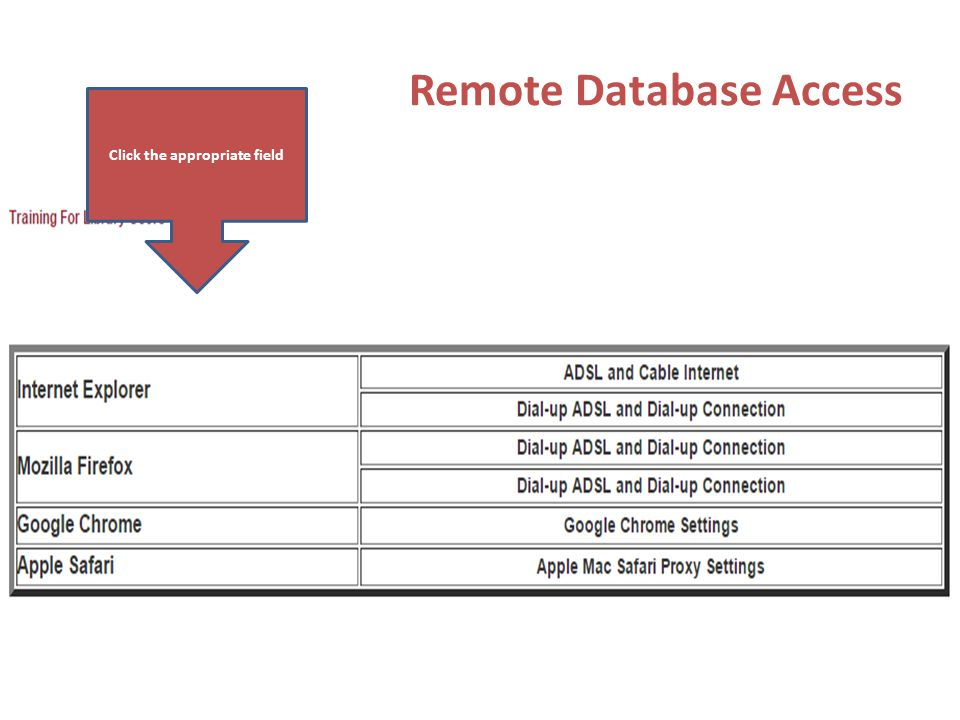 Remote Database Access Click the appropriate field