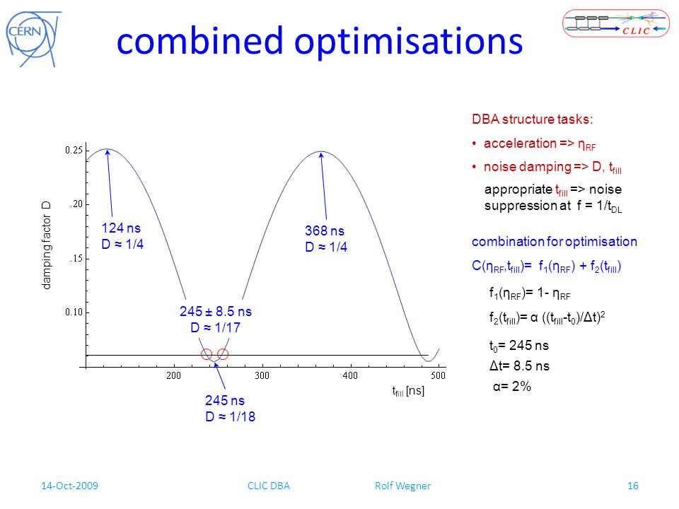 14-Oct-2009CLIC DBA Rolf Wegner16 t fill [ns] damping factor D 245 ns D ≈ 1/ ns D ≈ 1/4 124 ns D ≈ 1/4 combined optimisations 245 ± 8.5 ns D ≈ 1/17 t 0 = 245 ns Δt= 8.5 ns α= 2% combination for optimisation C(η RF,t fill )= f 1 (η RF ) + f 2 (t fill ) DBA structure tasks: acceleration => η RF noise damping => D, t fill f 1 (η RF )= 1- η RF f 2 (t fill )= α ((t fill -t 0 )/Δt) 2 appropriate t fill => noise suppression at f = 1/t DL