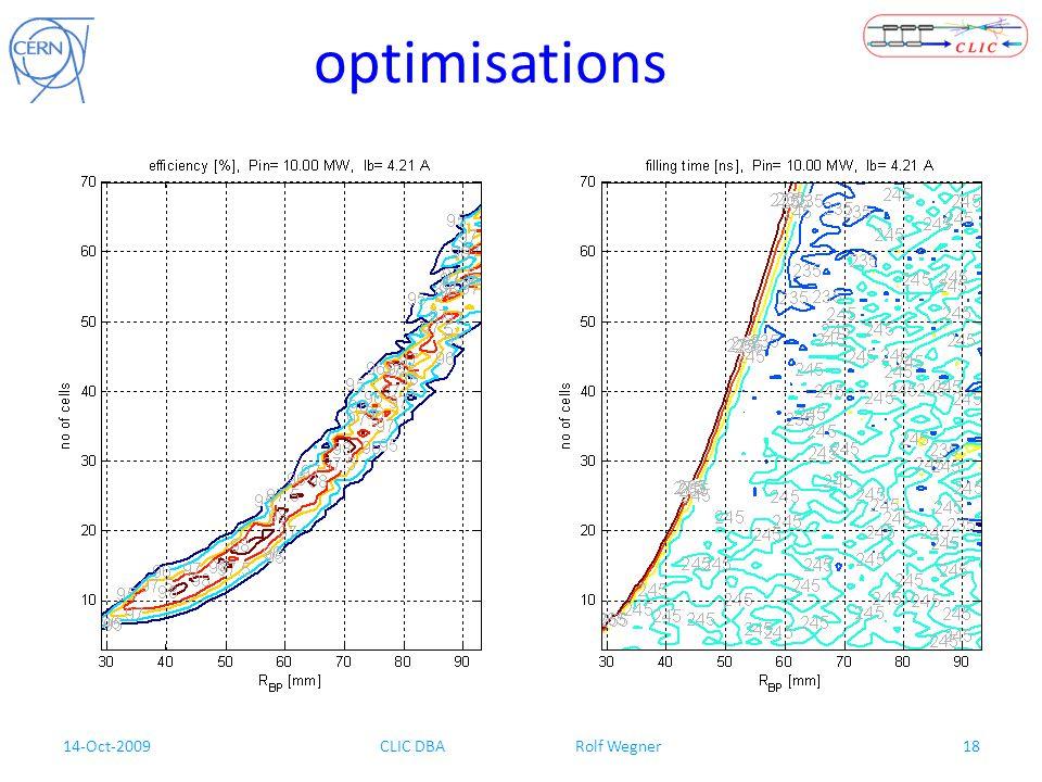 14-Oct-2009CLIC DBA Rolf Wegner18 optimisations