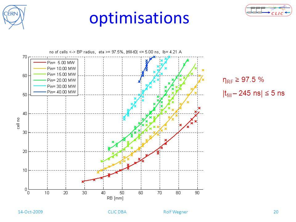 14-Oct-2009CLIC DBA Rolf Wegner20 optimisations η RF ≥ 97.5 % |t fill – 245 ns| ≤ 5 ns