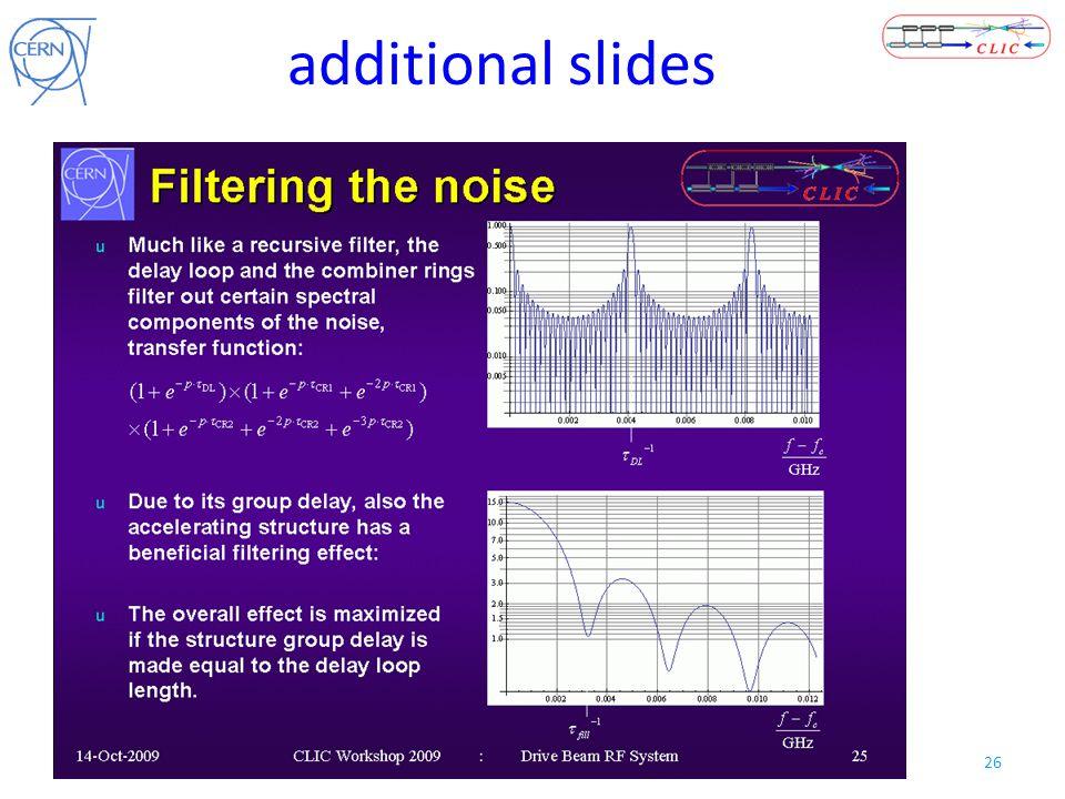 14-Oct-2009CLIC DBA Rolf Wegner26 additional slides