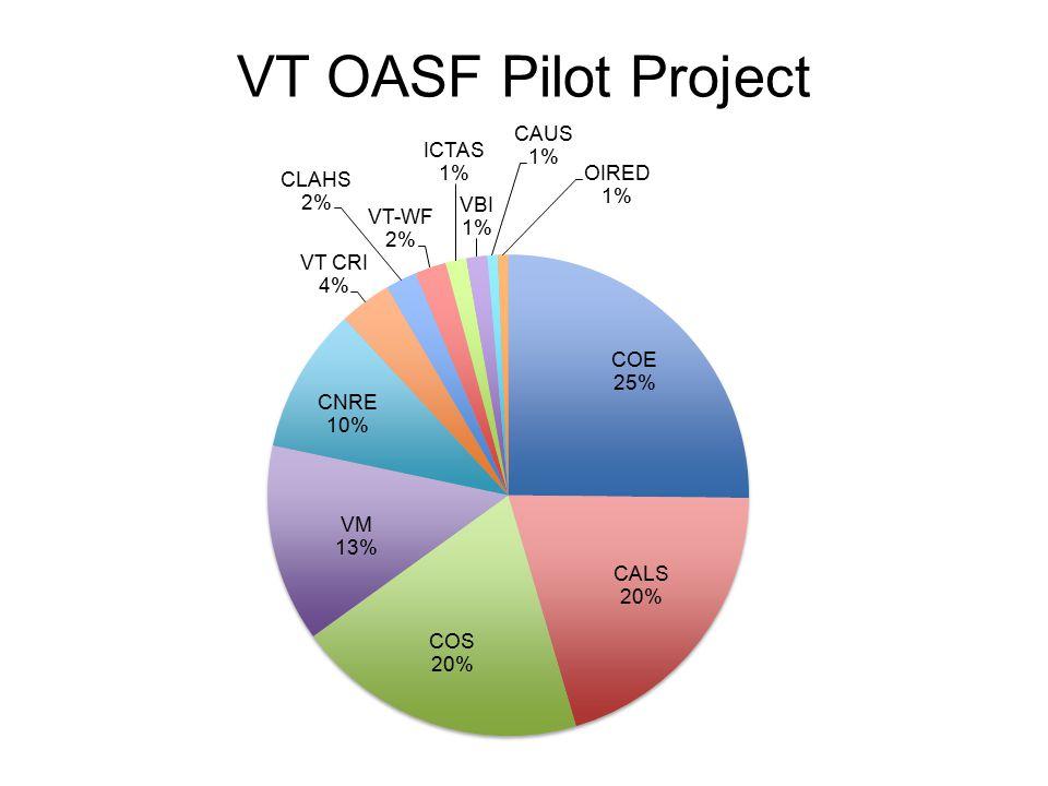VT OASF Pilot Project