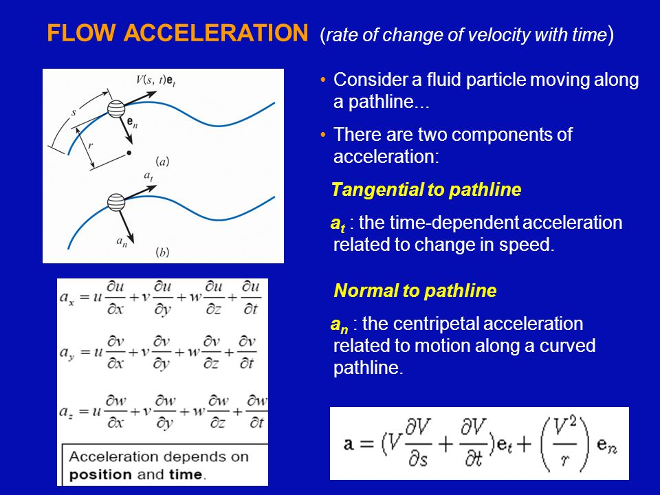 FLOW ACCELERATION (rate of change of velocity with time ) Consider a fluid particle moving along a pathline... There are two components of acceleratio